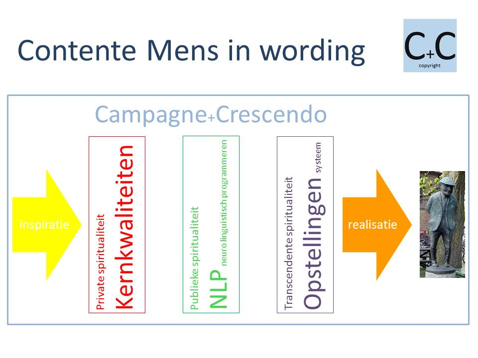Contente Mens in wording